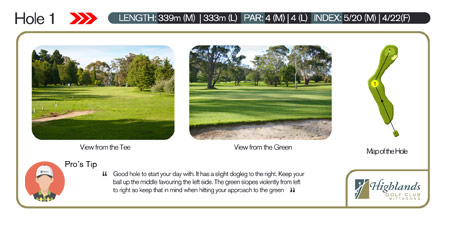 highlands golf course guide